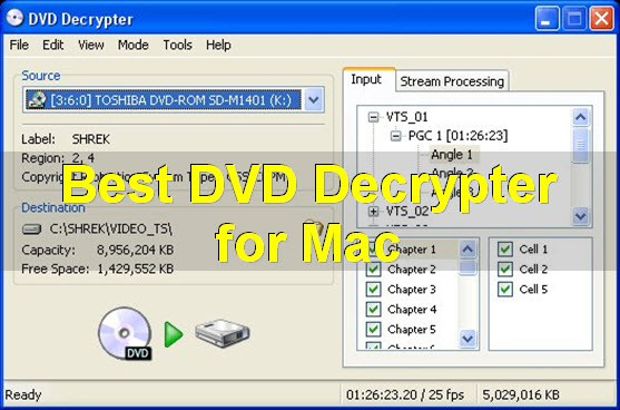Best DVD Decrypter for Mac